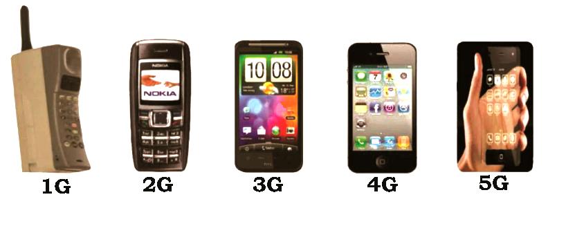 Evolución de las tecnologías móviles: del 1G al 5G.